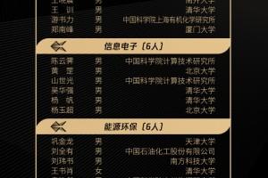 第一届科学探索奖得主产生侧记杨振宁袁隆平等均参与